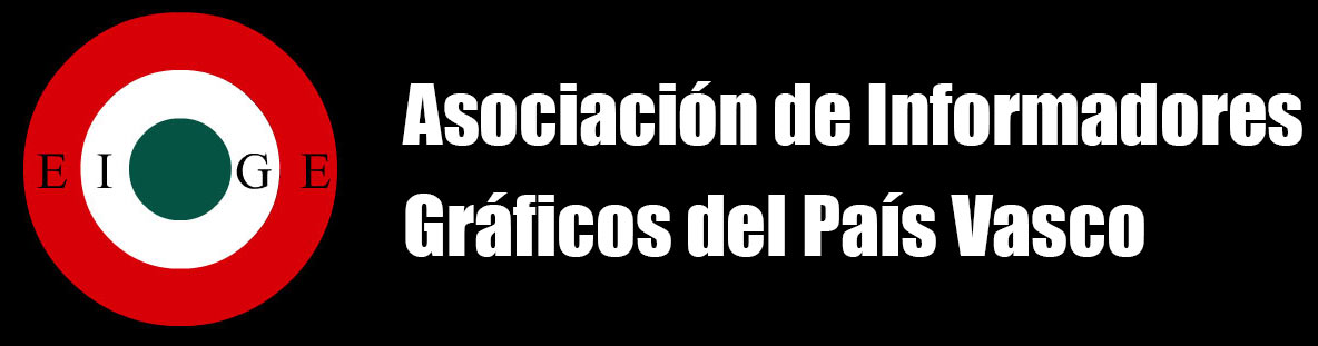 Asociacion Informadores Gráficos del País Vasco
